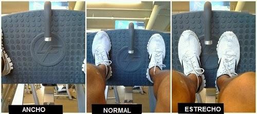 posicion-pies-prensa